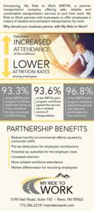 MRTW Benefits